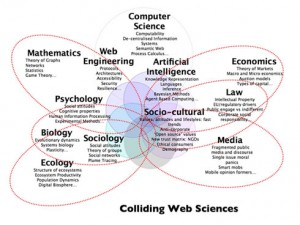 webscience collider